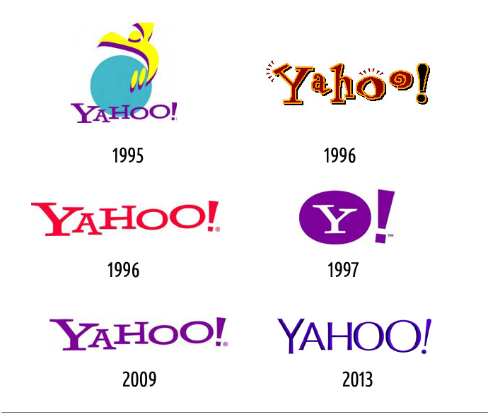 9 famous tech companies logo evolution 7 yahoo from a playful font to a symmetrical font malvernweather Choice Image