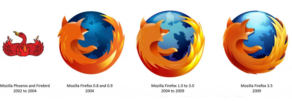 firefox_logo_evolution