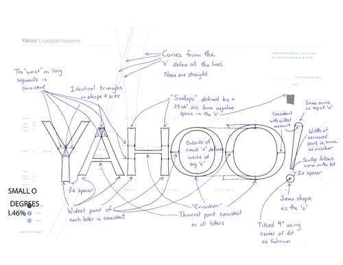 9 famous tech companies logo evolution xeroxs business evolution malvernweather Images