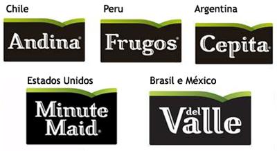 branding-importance-11