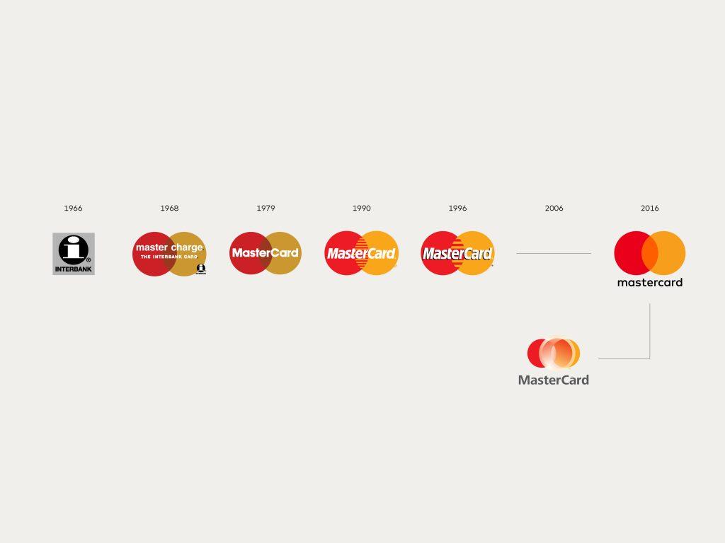 mastercard-new-logo-the-branding-journal-2