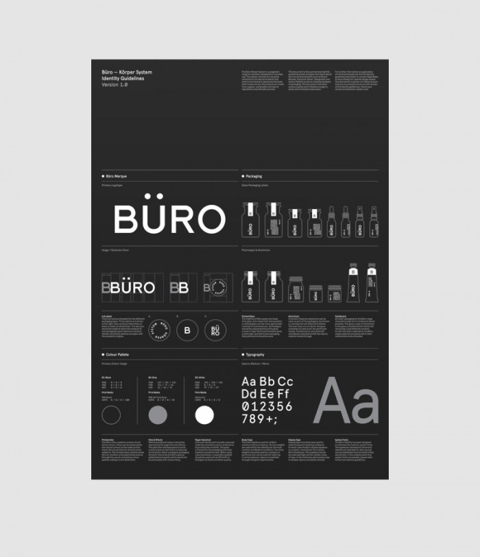 the-branding-journal-manly-visual-identity-design-büro-system-05